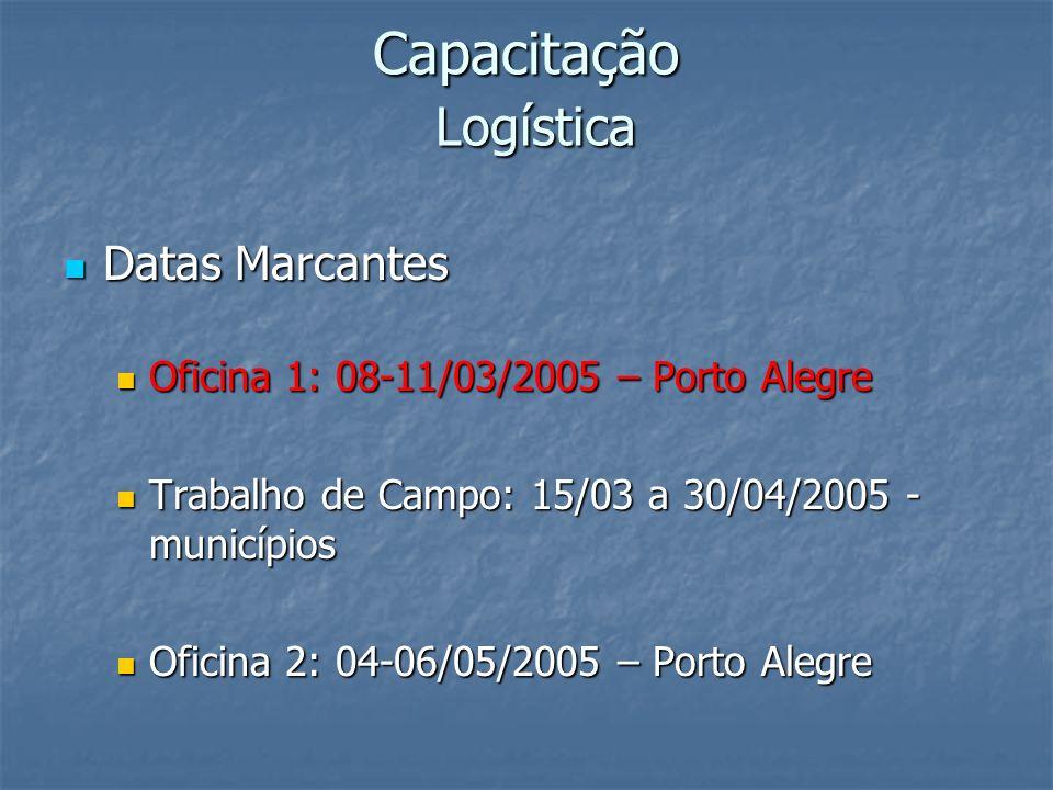 Capacitação Logística Datas Marcantes Datas Marcantes Oficina 1: 08-11/03/2005 – Porto Alegre Oficina 1: 08-11/03/2005 – Porto Alegre Trabalho de Camp