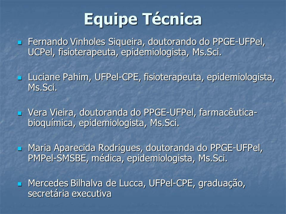 Equipe Técnica Fernando Vinholes Siqueira, doutorando do PPGE-UFPel, UCPel, fisioterapeuta, epidemiologista, Ms.Sci. Fernando Vinholes Siqueira, douto