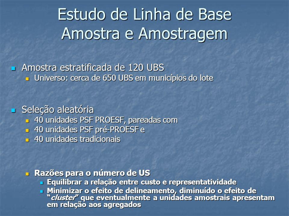 Estudo de Linha de Base Amostra e Amostragem Amostra estratificada de 120 UBS Amostra estratificada de 120 UBS Universo: cerca de 650 UBS em município