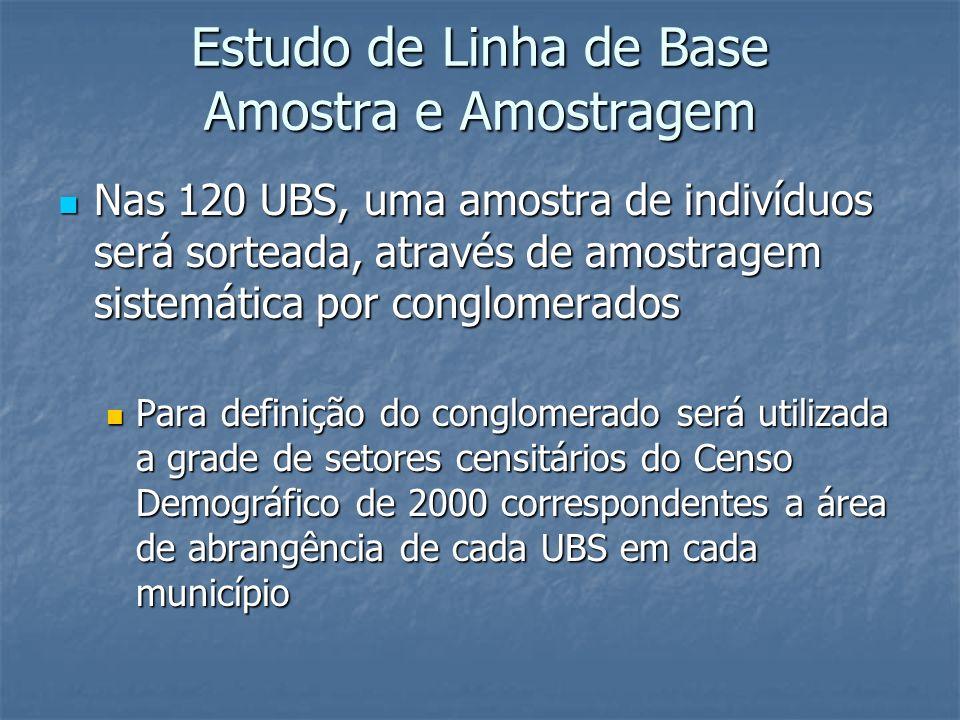 Estudo de Linha de Base Amostra e Amostragem Nas 120 UBS, uma amostra de indivíduos será sorteada, através de amostragem sistemática por conglomerados