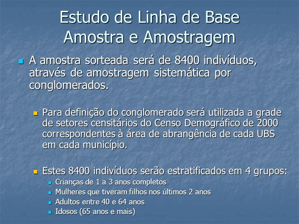 Estudo de Linha de Base Amostra e Amostragem A amostra sorteada será de 8400 indivíduos, através de amostragem sistemática por conglomerados. A amostr