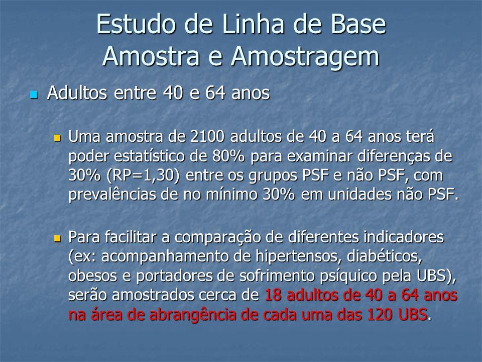 Estudo de Linha de Base Amostra e Amostragem Adultos entre 40 e 64 anos Adultos entre 40 e 64 anos Uma amostra de 2100 adultos de 40 a 64 anos terá po