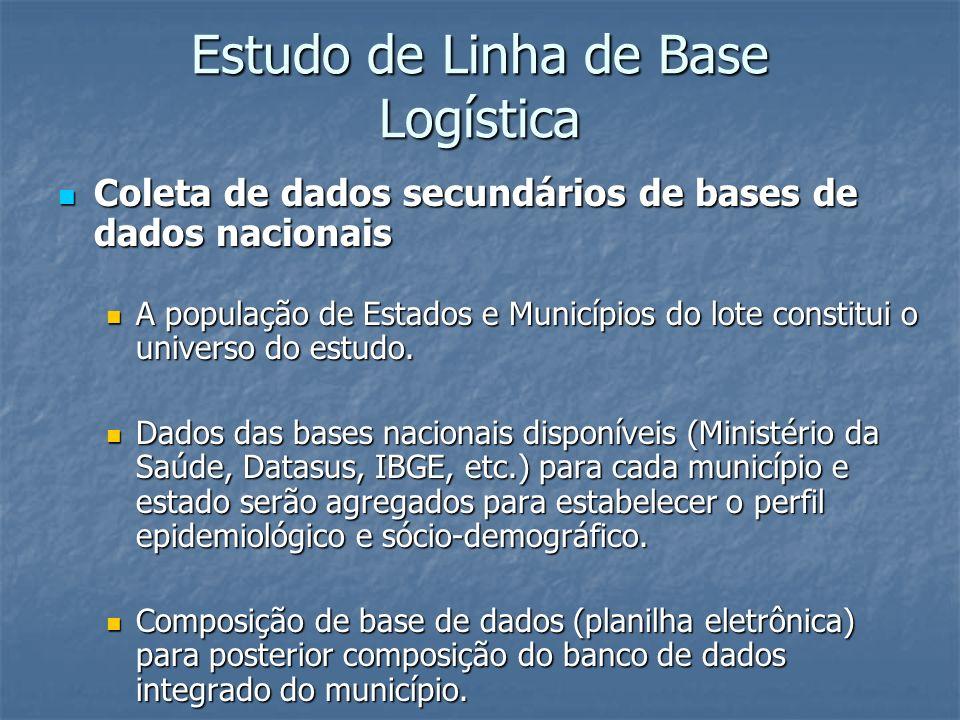 Estudo de Linha de Base Logística Coleta de dados secundários de bases de dados nacionais Coleta de dados secundários de bases de dados nacionais A po