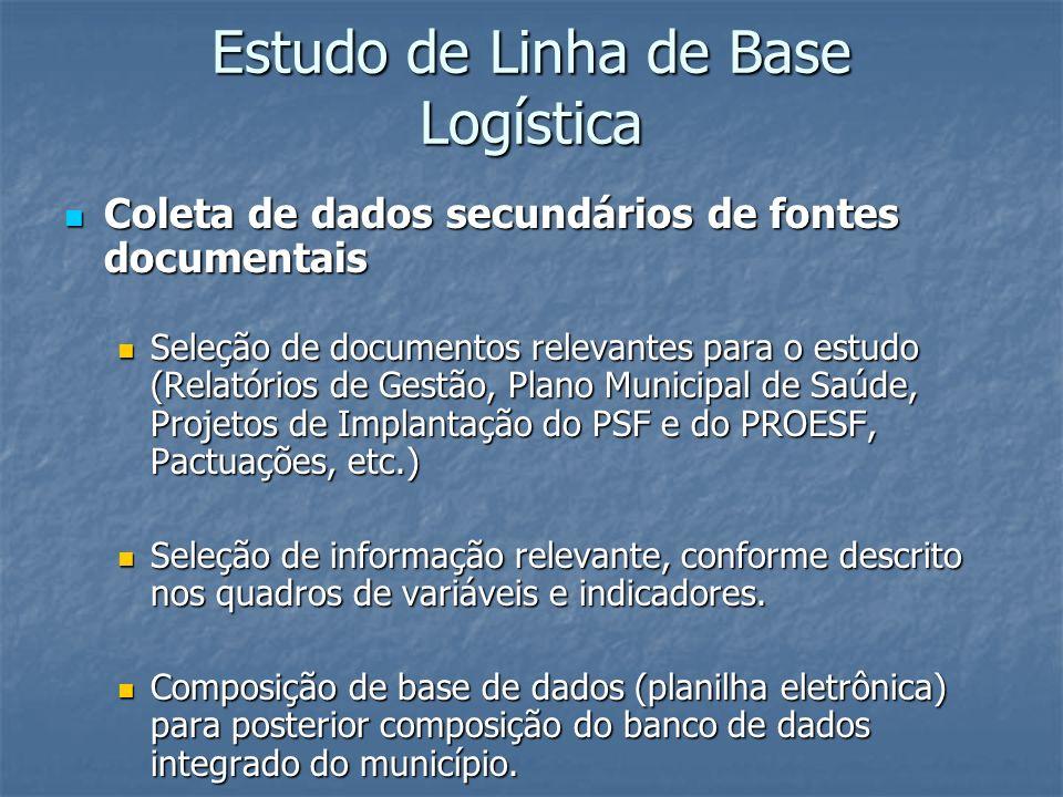 Estudo de Linha de Base Logística Coleta de dados secundários de fontes documentais Coleta de dados secundários de fontes documentais Seleção de docum