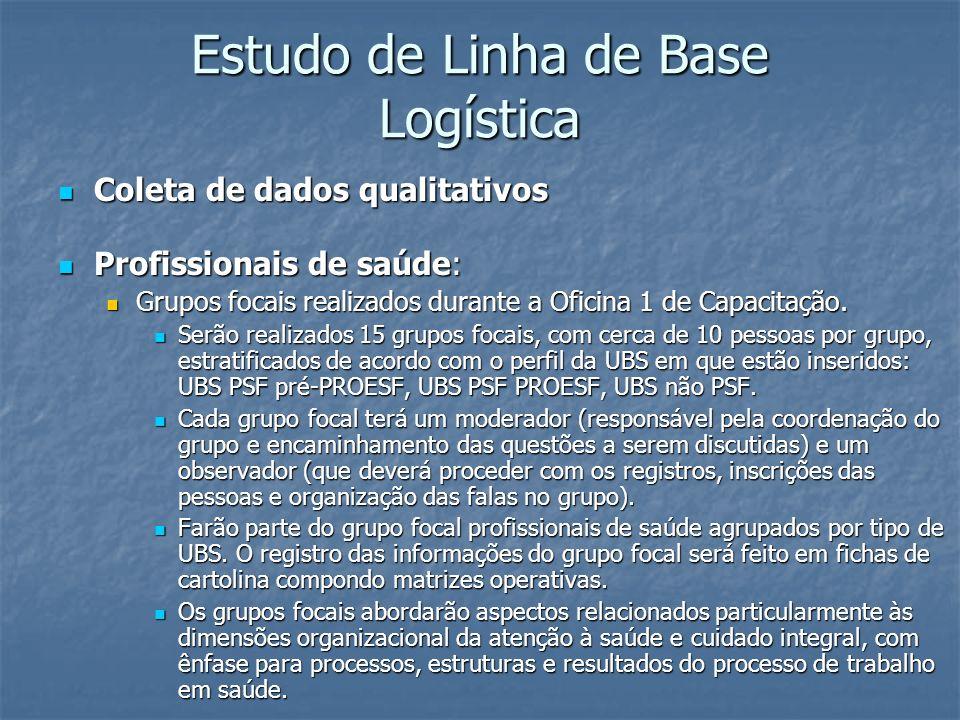 Estudo de Linha de Base Logística Coleta de dados qualitativos Coleta de dados qualitativos Profissionais de saúde: Profissionais de saúde: Grupos foc