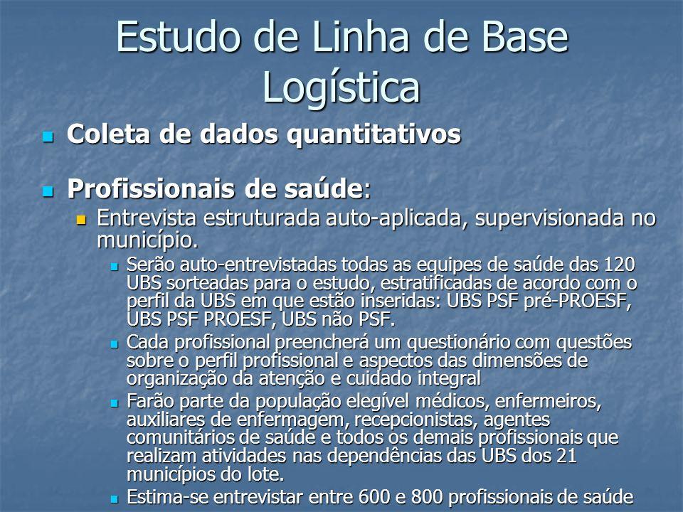 Estudo de Linha de Base Logística Coleta de dados quantitativos Coleta de dados quantitativos Profissionais de saúde: Profissionais de saúde: Entrevis