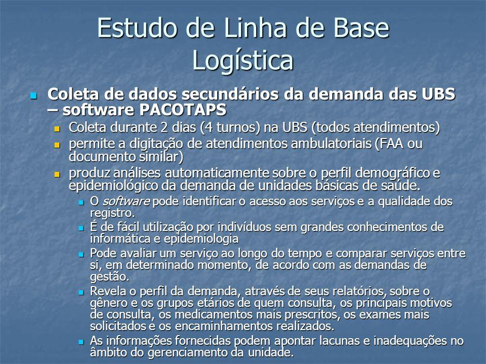 Estudo de Linha de Base Logística Coleta de dados secundários da demanda das UBS – software PACOTAPS Coleta de dados secundários da demanda das UBS –