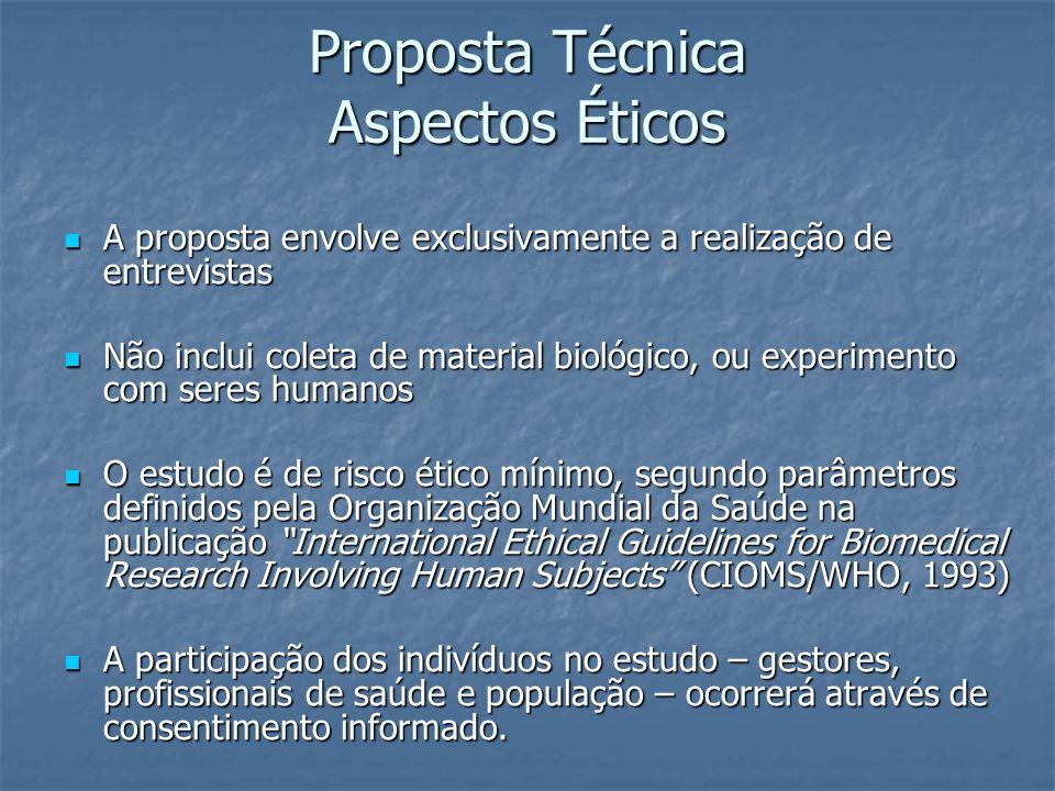 A proposta envolve exclusivamente a realização de entrevistas A proposta envolve exclusivamente a realização de entrevistas Não inclui coleta de mater