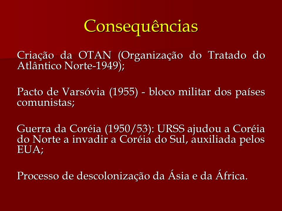 Consequências Criação da OTAN (Organização do Tratado do Atlântico Norte-1949); Pacto de Varsóvia (1955) - bloco militar dos países comunistas; Guerra