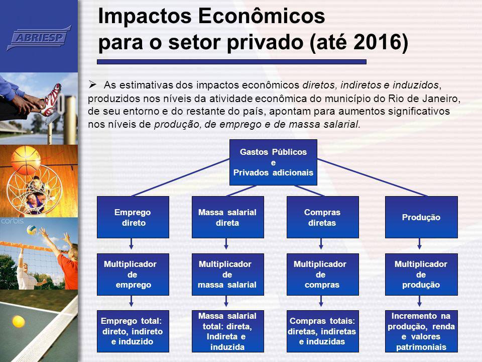 Impactos Econômicos para o setor privado (até 2016) As estimativas dos impactos econômicos diretos, indiretos e induzidos, produzidos nos níveis da at