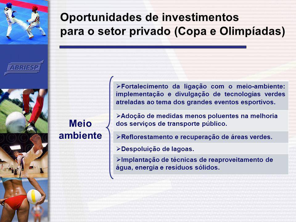 Oportunidades de investimentos para o setor privado (Copa e Olimpíadas) Fortalecimento da ligação com o meio-ambiente: implementação e divulgação de t