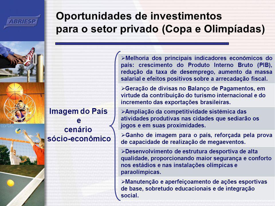 Oportunidades de investimentos para o setor privado (Copa e Olimpíadas) Melhoria dos principais indicadores econômicos do país: crescimento do Produto