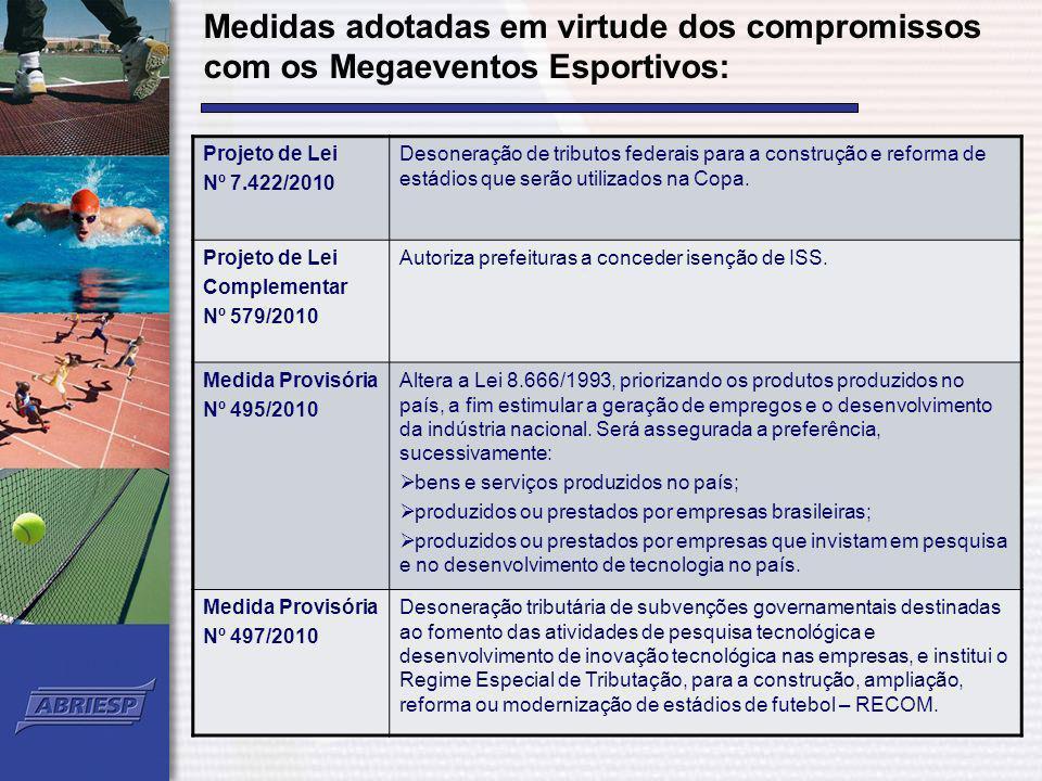 Medidas adotadas em virtude dos compromissos com os Megaeventos Esportivos: Projeto de Lei Nº 7.422/2010 Desoneração de tributos federais para a const