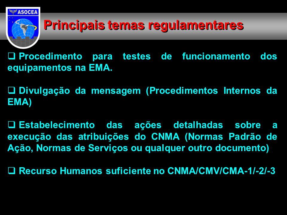 Procedimento para testes de funcionamento dos equipamentos na EMA. Divulgação da mensagem (Procedimentos Internos da EMA) Estabelecimento das ações de