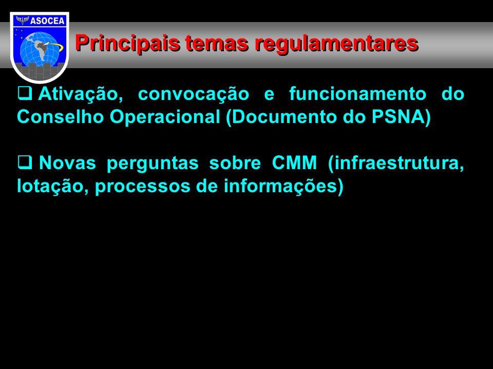 Ativação, convocação e funcionamento do Conselho Operacional (Documento do PSNA) Novas perguntas sobre CMM (infraestrutura, lotação, processos de info