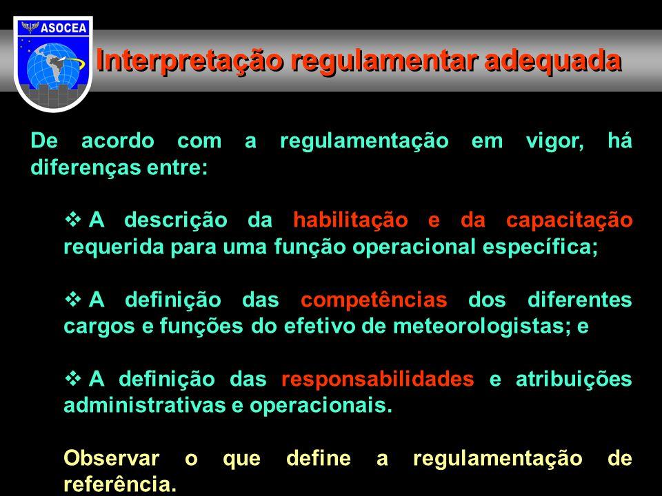 De acordo com a regulamentação em vigor, há diferenças entre: A descrição da habilitação e da capacitação requerida para uma função operacional especí
