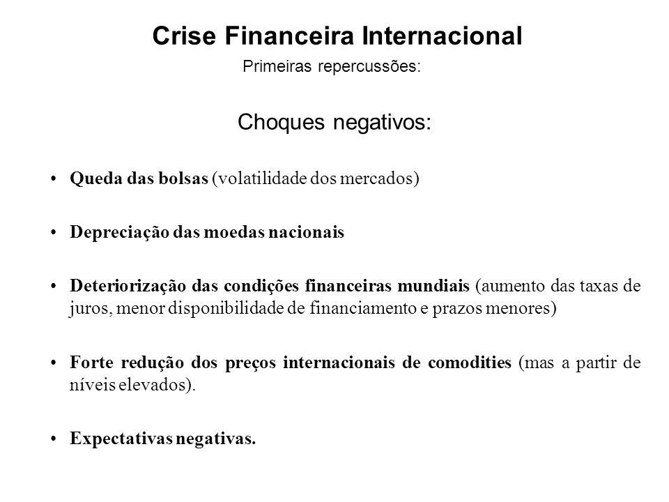 Crise Financeira Internacional Primeiras repercussões: Choques negativos: Queda das bolsas (volatilidade dos mercados) Depreciação das moedas nacionai