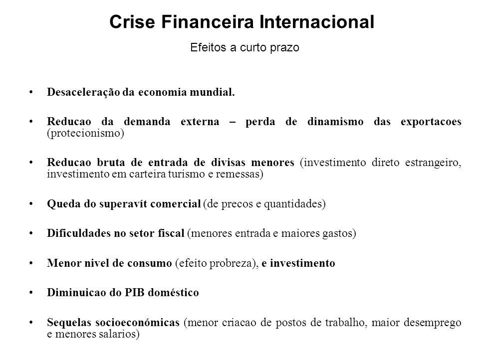 Crise Financeira Internacional Efeitos a curto prazo Desaceleração da economia mundial. Reducao da demanda externa – perda de dinamismo das exportacoe