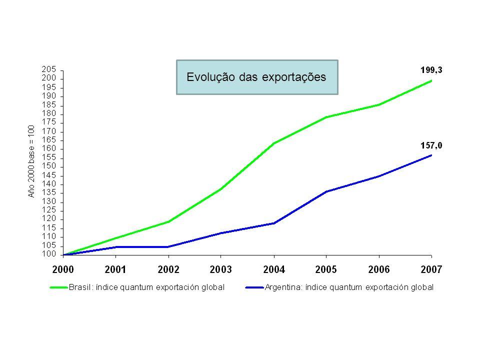 Crise Financeira Internacional Efeitos a curto prazo Desaceleração da economia mundial.