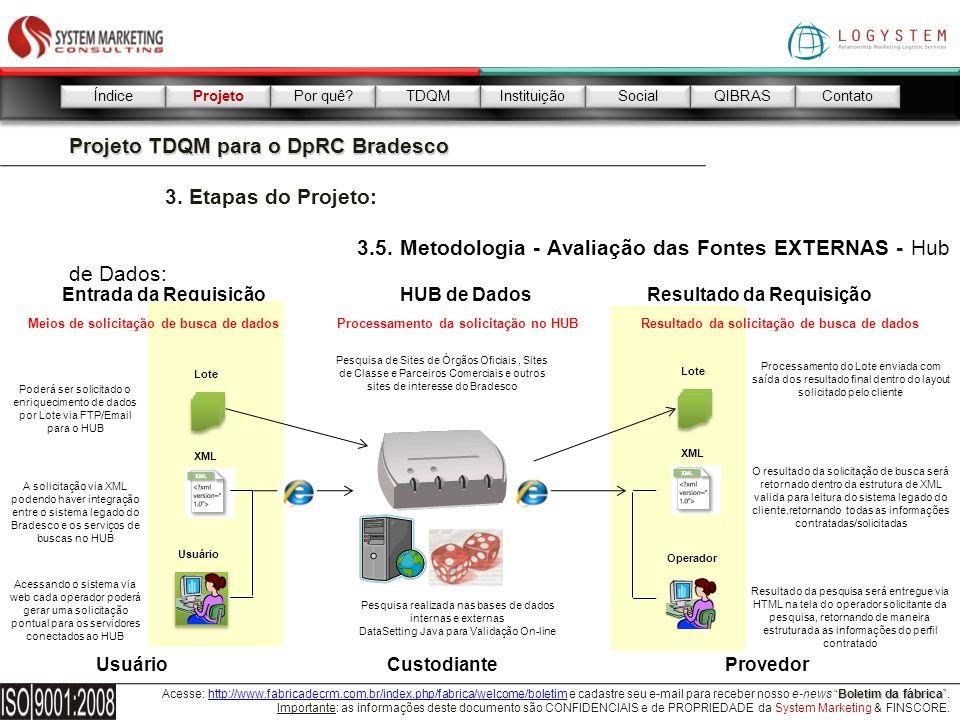 Boletim da fábrica Acesse: http://www.fabricadecrm.com.br/index.php/fabrica/welcome/boletim e cadastre seu e-mail para receber nosso e-news Boletim da