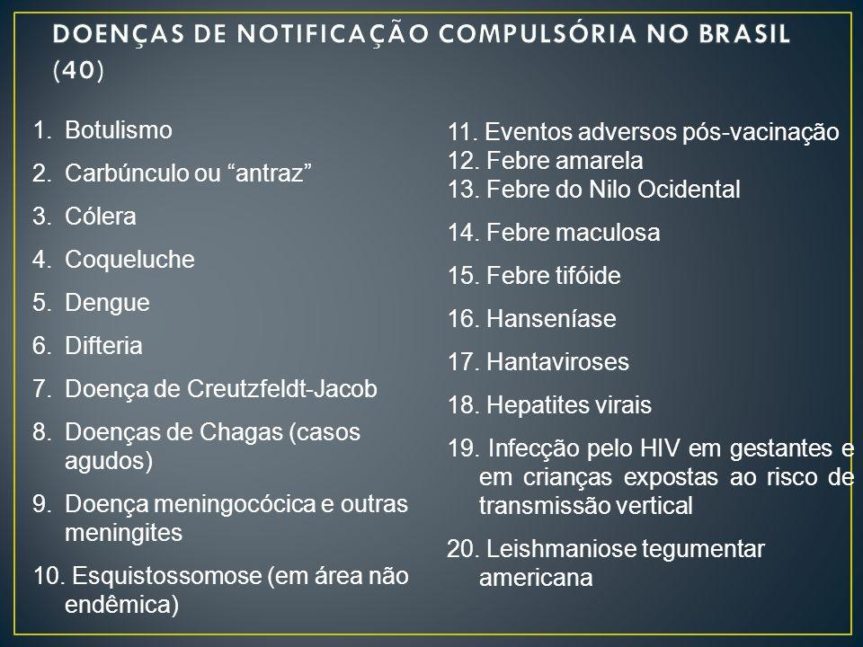 1.Botulismo 2.Carbúnculo ou antraz 3.Cólera 4.Coqueluche 5.Dengue 6.Difteria 7.Doença de Creutzfeldt-Jacob 8.Doenças de Chagas (casos agudos) 9.Doença