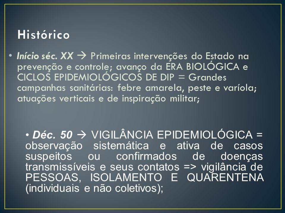 Início séc. XX Primeiras intervenções do Estado na prevenção e controle; avanço da ERA BIOLÓGICA e CICLOS EPIDEMIOLÓGICOS DE DIP = Grandes campanhas s