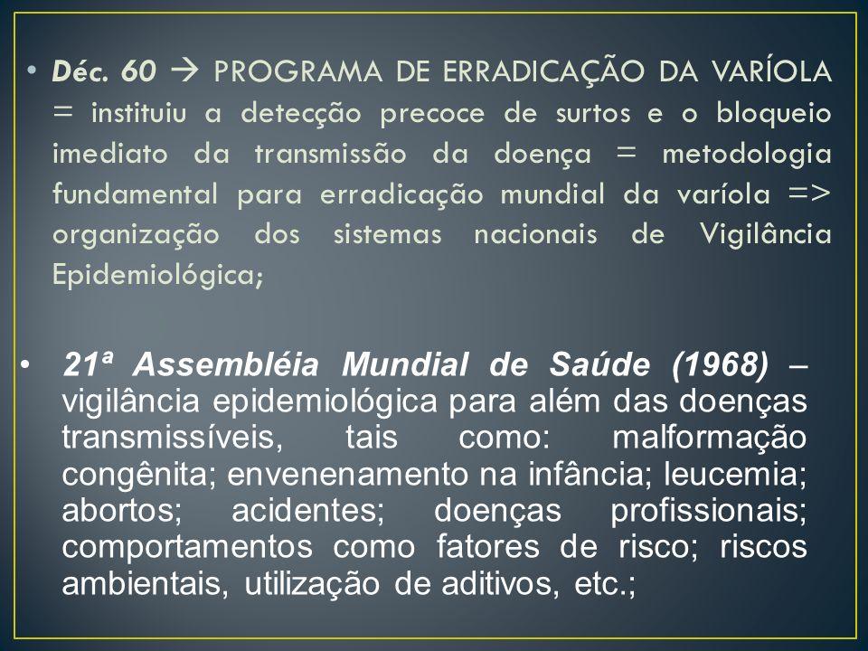 Déc. 60 PROGRAMA DE ERRADICAÇÃO DA VARÍOLA = instituiu a detecção precoce de surtos e o bloqueio imediato da transmissão da doença = metodologia funda