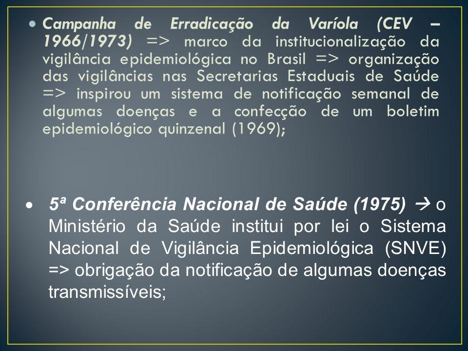 Campanha de Erradicação da Varíola (CEV – 1966/1973) => marco da institucionalização da vigilância epidemiológica no Brasil => organização das vigilân