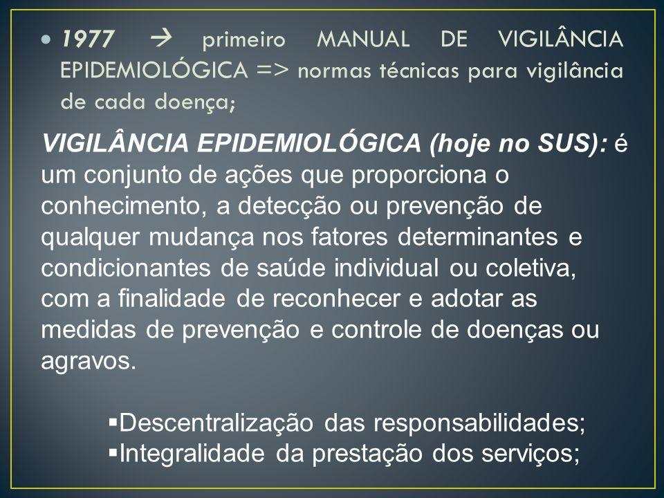 1977 primeiro MANUAL DE VIGILÂNCIA EPIDEMIOLÓGICA => normas técnicas para vigilância de cada doença; VIGILÂNCIA EPIDEMIOLÓGICA (hoje no SUS): é um con