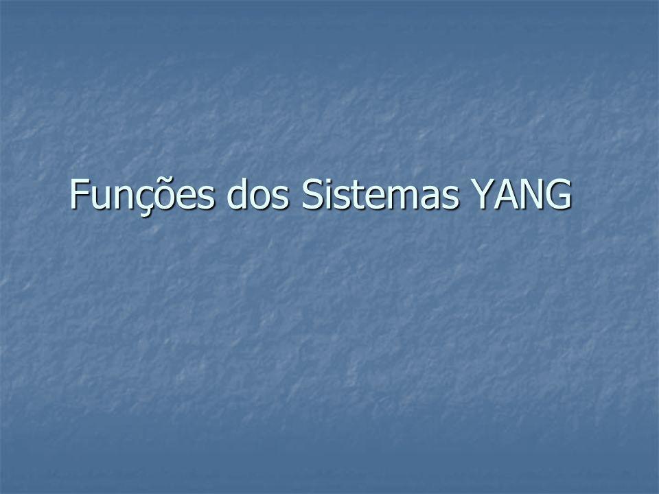 Funções dos Sistemas YANG