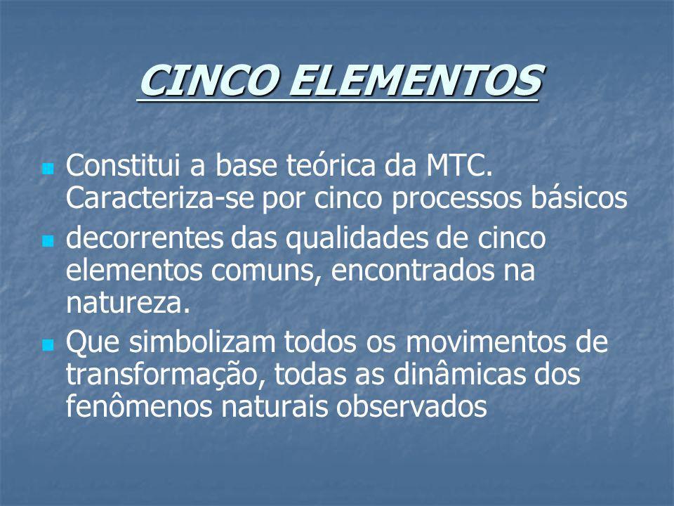 CINCO ELEMENTOS Constitui a base teórica da MTC. Caracteriza-se por cinco processos básicos decorrentes das qualidades de cinco elementos comuns, enco