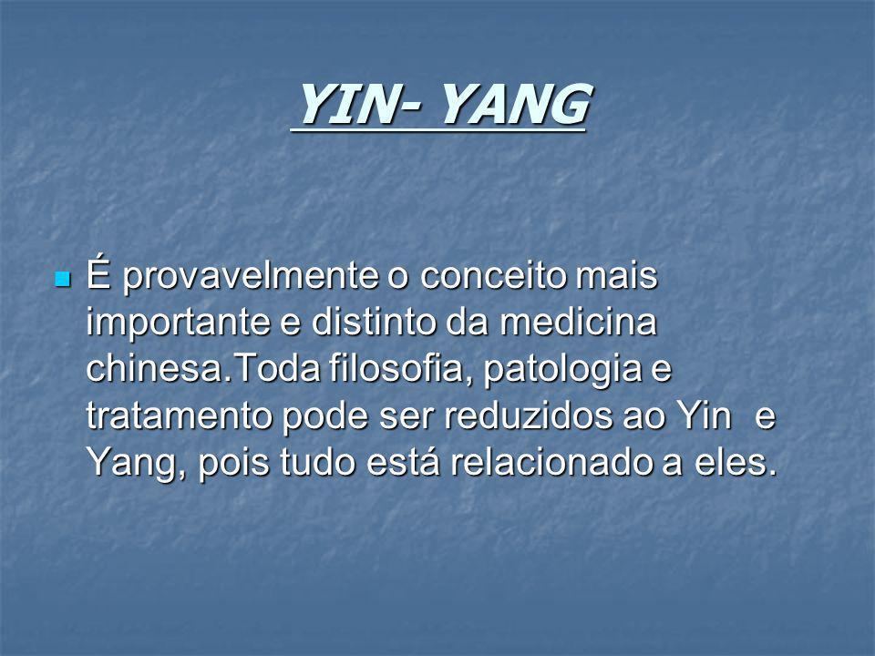 YIN- YANG É provavelmente o conceito mais importante e distinto da medicina chinesa.Toda filosofia, patologia e tratamento pode ser reduzidos ao Yin e