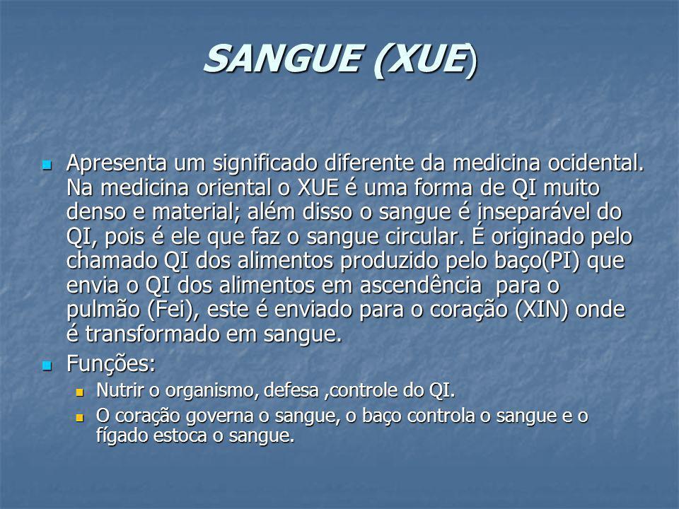 SANGUE (XUE) Apresenta um significado diferente da medicina ocidental. Na medicina oriental o XUE é uma forma de QI muito denso e material; além disso