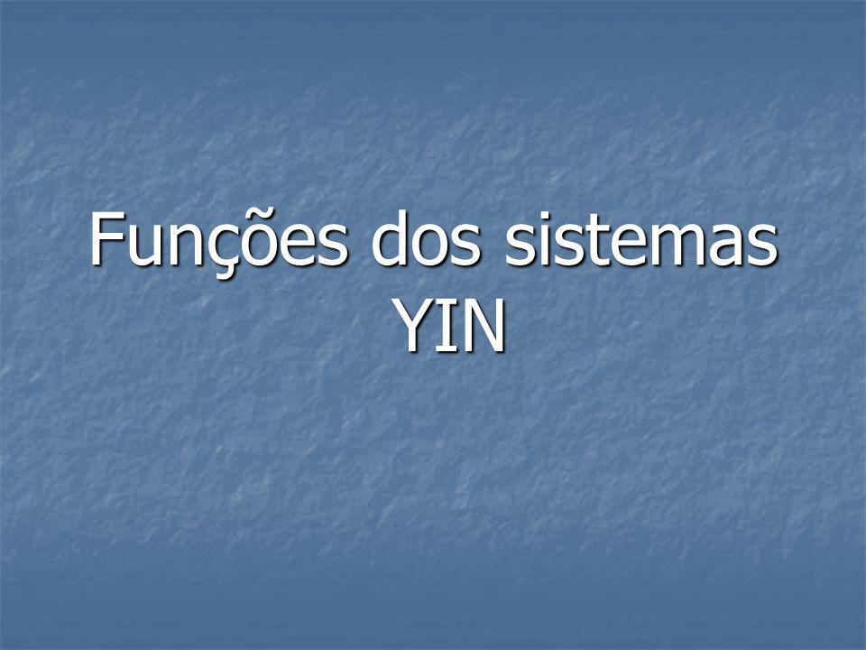 Funções dos sistemas YIN