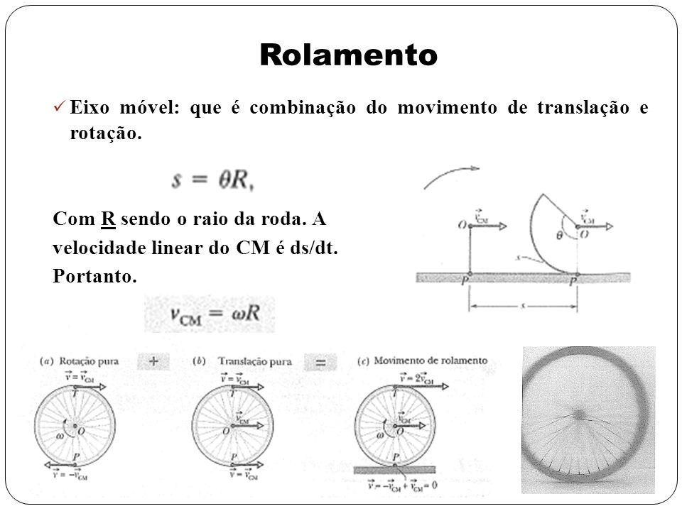 Rolamento Eixo móvel: que é combinação do movimento de translação e rotação. Com R sendo o raio da roda. A velocidade linear do CM é ds/dt. Portanto.