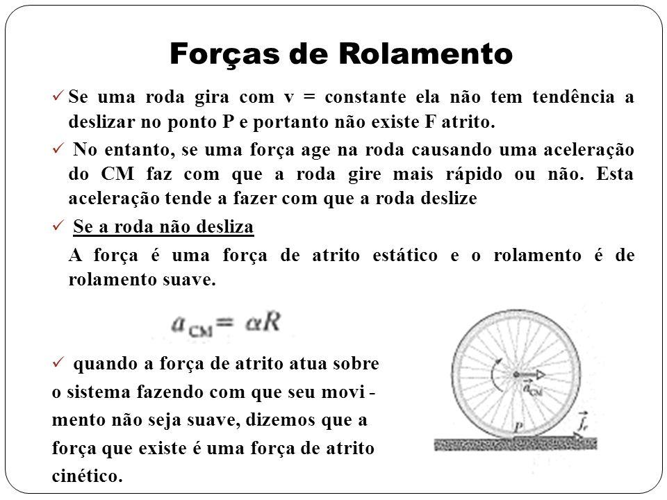 Forças de Rolamento Se uma roda gira com v = constante ela não tem tendência a deslizar no ponto P e portanto não existe F atrito. No entanto, se uma