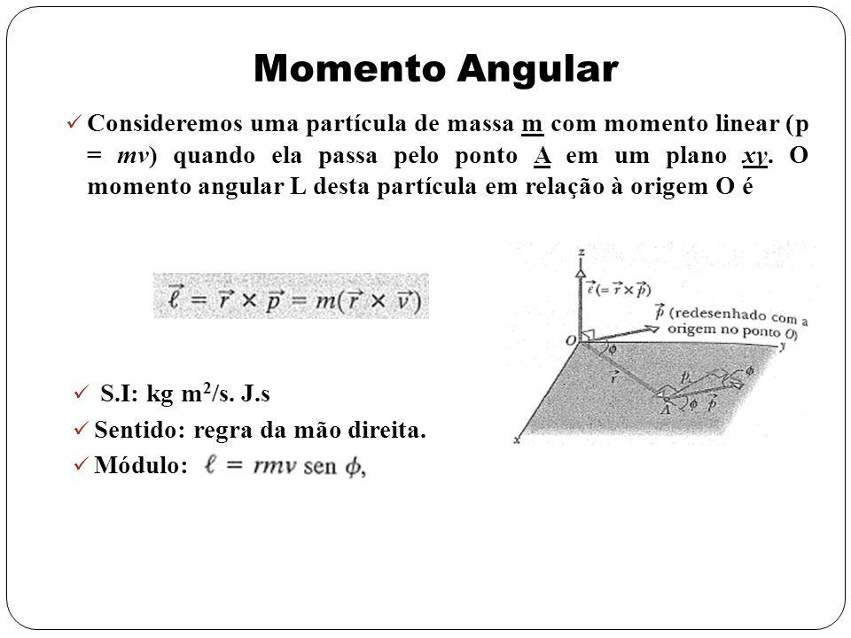 Momento Angular Consideremos uma partícula de massa m com momento linear (p = mv) quando ela passa pelo ponto A em um plano xy. O momento angular L de