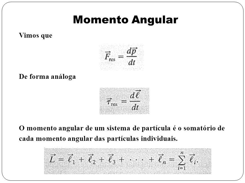Momento Angular Vimos que De forma análoga O momento angular de um sistema de partícula é o somatório de cada momento angular das partículas individua