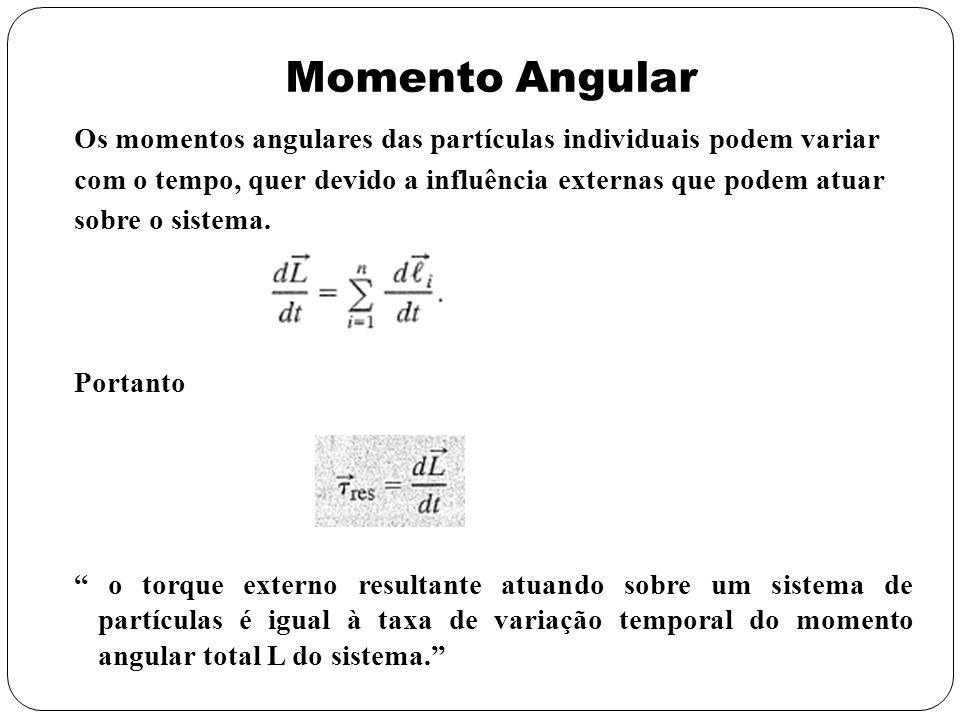 Momento Angular Os momentos angulares das partículas individuais podem variar com o tempo, quer devido a influência externas que podem atuar sobre o s