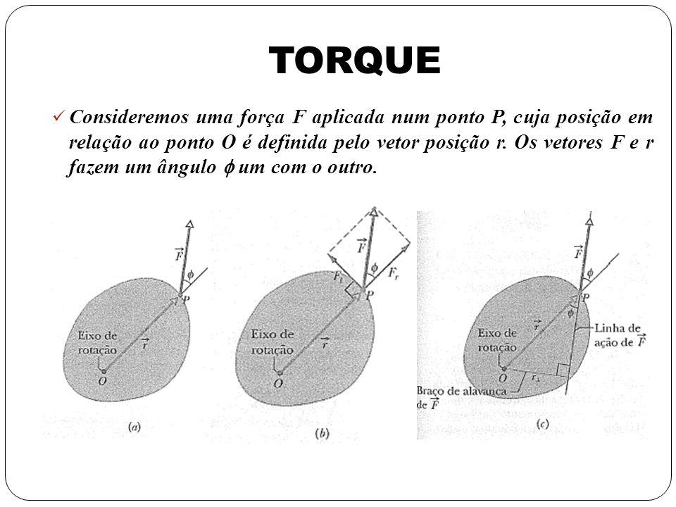 TORQUE Consideremos uma força F aplicada num ponto P, cuja posição em relação ao ponto O é definida pelo vetor posição r. Os vetores F e r fazem um ân