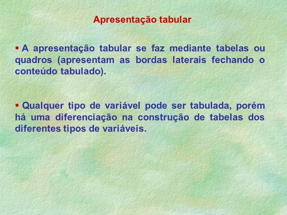Apresentação tabular A apresentação tabular se faz mediante tabelas ou quadros (apresentam as bordas laterais fechando o conteúdo tabulado). Qualquer
