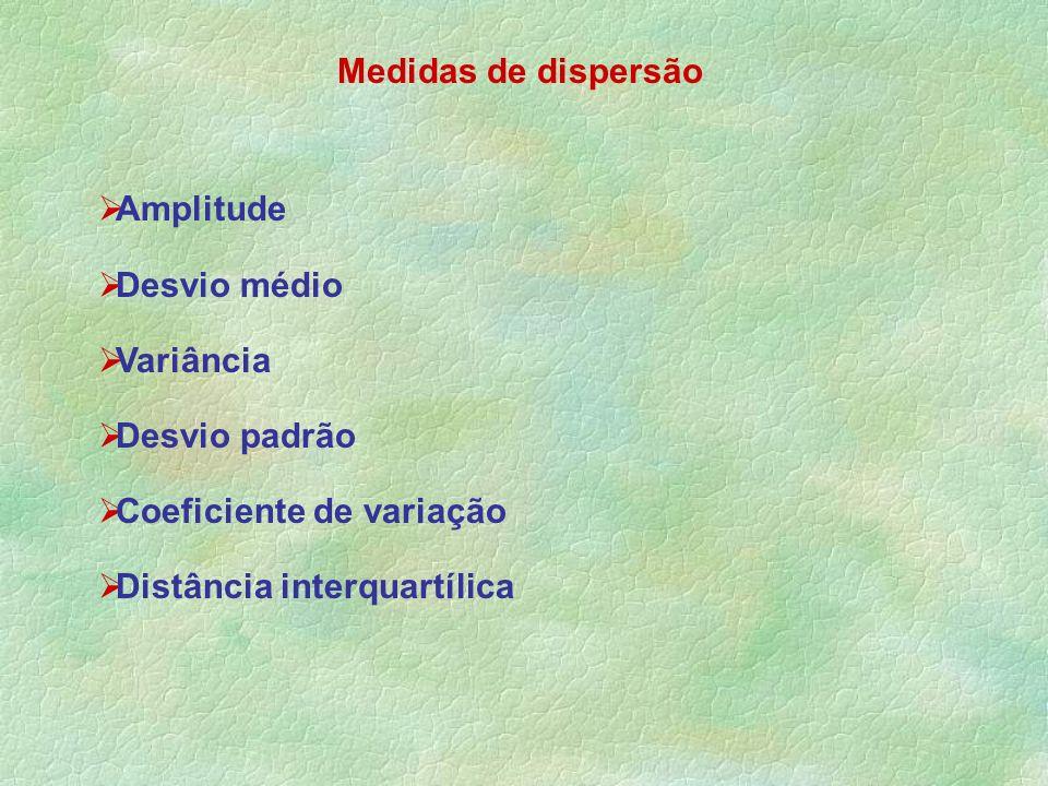 Medidas de dispersão Amplitude Desvio médio Variância Desvio padrão Coeficiente de variação Distância interquartílica