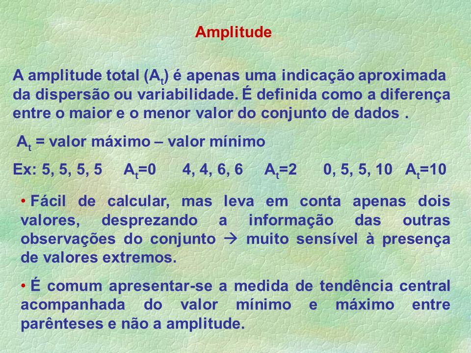 Amplitude A amplitude total (A t ) é apenas uma indicação aproximada da dispersão ou variabilidade. É definida como a diferença entre o maior e o meno