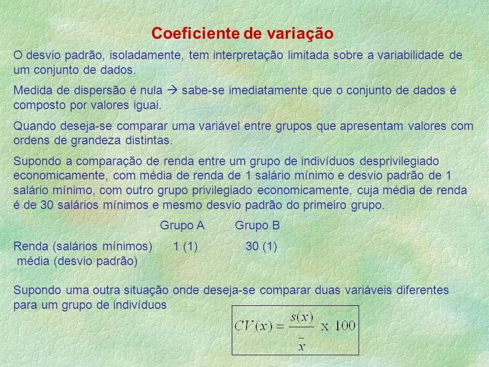 Coeficiente de variação O desvio padrão, isoladamente, tem interpretação limitada sobre a variabilidade de um conjunto de dados. Medida de dispersão é