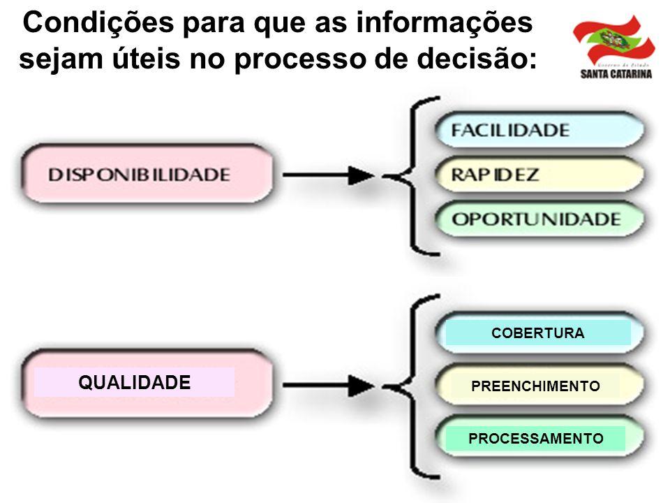 Eixos orientadores: Integração de informações Convergência de tecnologias Circulação de conhecimentos Tecnologias de informação Gestão em saúde Planej