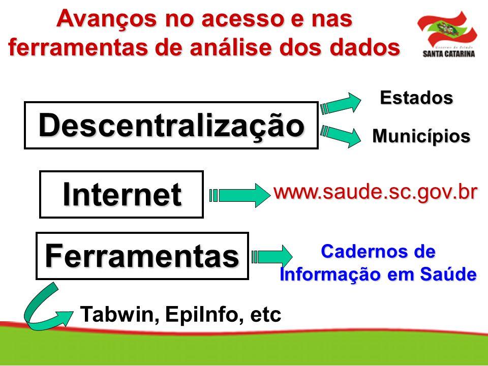 Problematizadores do SIS: Precário conhecimento sobre bancos de dados; Precário conhecimento sobre bancos de dados; Dificuldades de acesso; Dificuldad