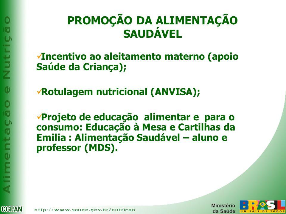 PROMOÇÃO DA ALIMENTAÇÃO SAUDÁVEL Incentivo ao aleitamento materno (apoio Saúde da Criança); Rotulagem nutricional (ANVISA); Projeto de educação alimen