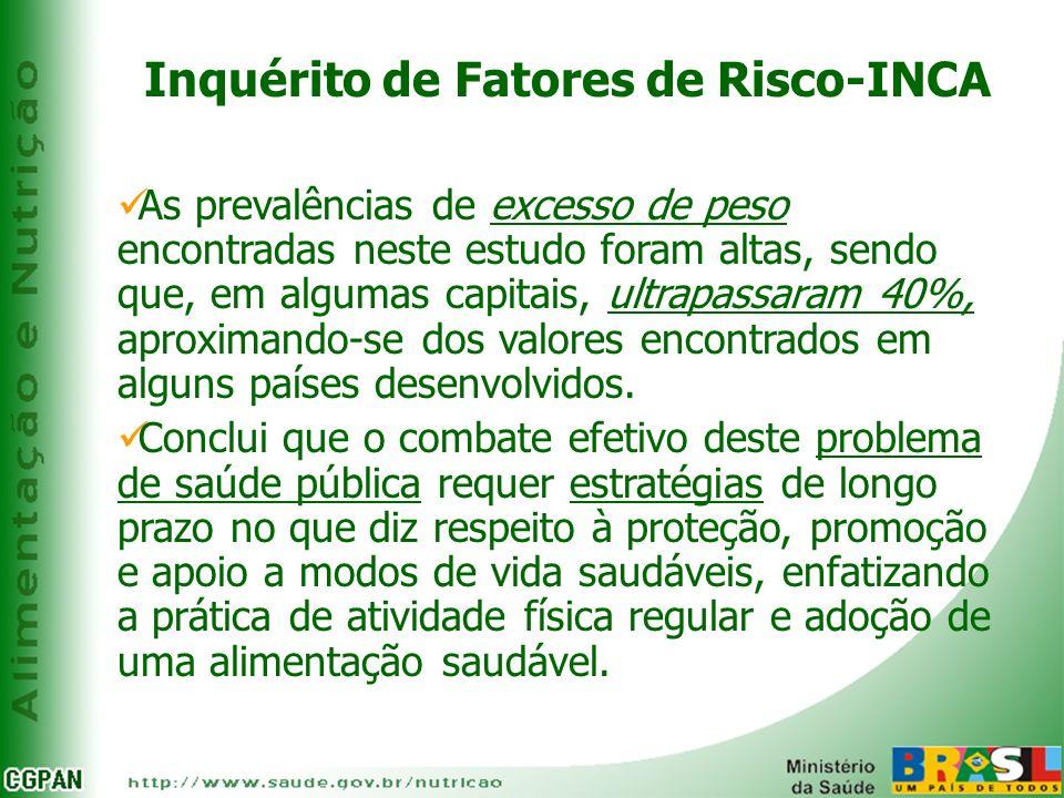 Inquérito de Fatores de Risco-INCA As prevalências de excesso de peso encontradas neste estudo foram altas, sendo que, em algumas capitais, ultrapassa