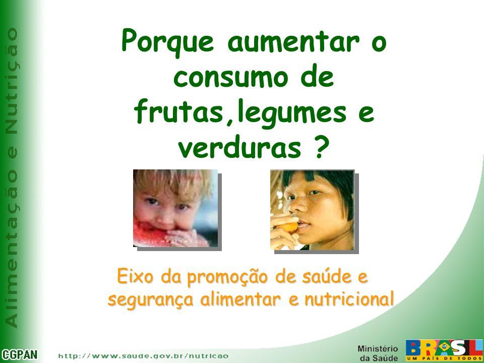 Porque aumentar o consumo de frutas,legumes e verduras ? Eixo da promoção de saúde e segurança alimentar e nutricional