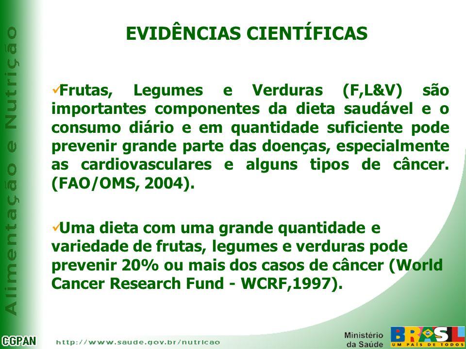 EVIDÊNCIAS CIENTÍFICAS Frutas, Legumes e Verduras (F,L&V) são importantes componentes da dieta saudável e o consumo diário e em quantidade suficiente